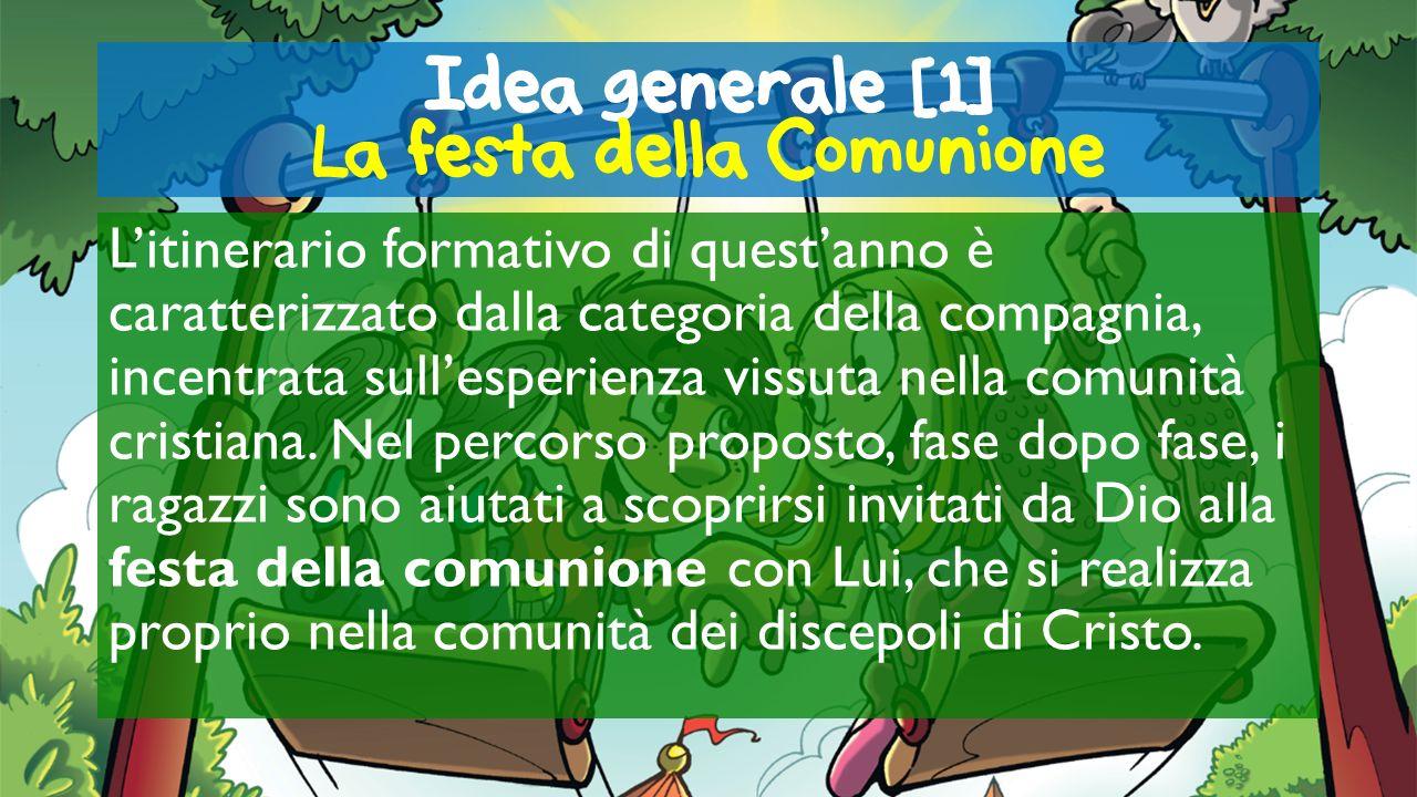 Idea generale [1] La festa della Comunione Litinerario formativo di questanno è caratterizzato dalla categoria della compagnia, incentrata sullesperie