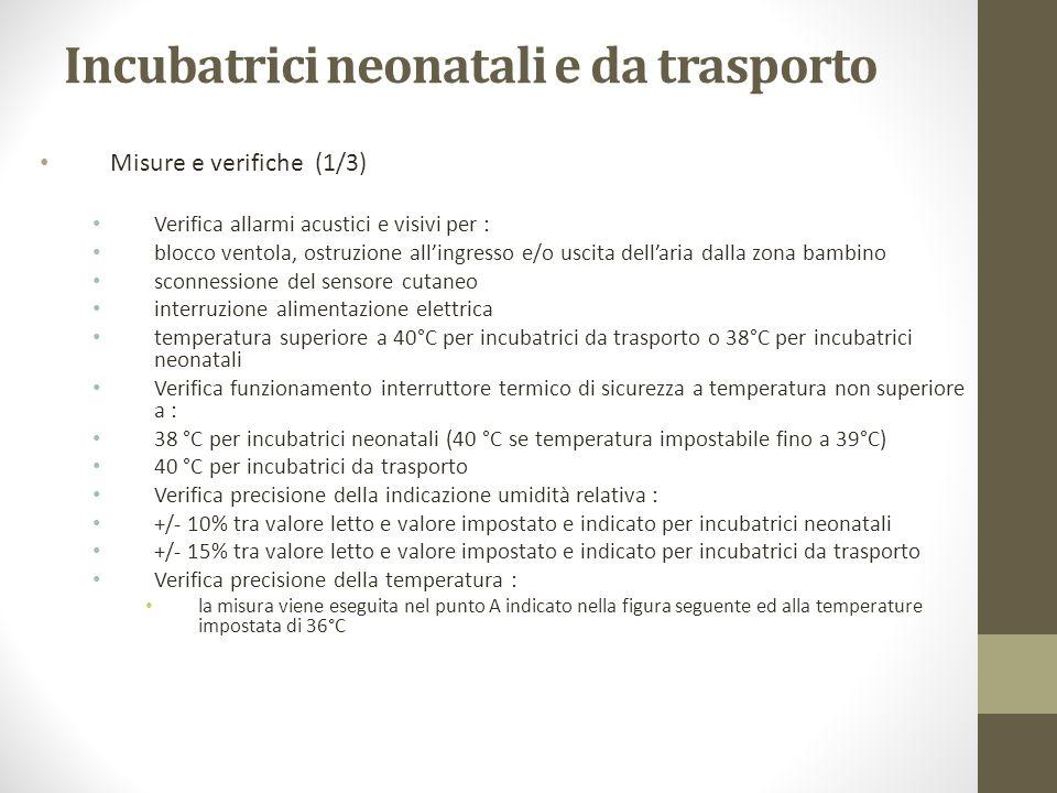 Incubatrici neonatali e da trasporto Misure e verifiche (1/3) Verifica allarmi acustici e visivi per : blocco ventola, ostruzione allingresso e/o usci