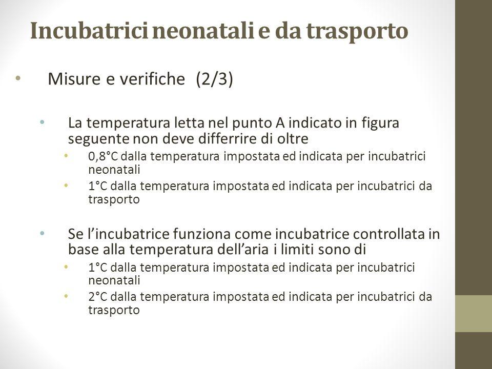 Incubatrici neonatali e da trasporto Misure e verifiche (2/3) La temperatura letta nel punto A indicato in figura seguente non deve differrire di oltr