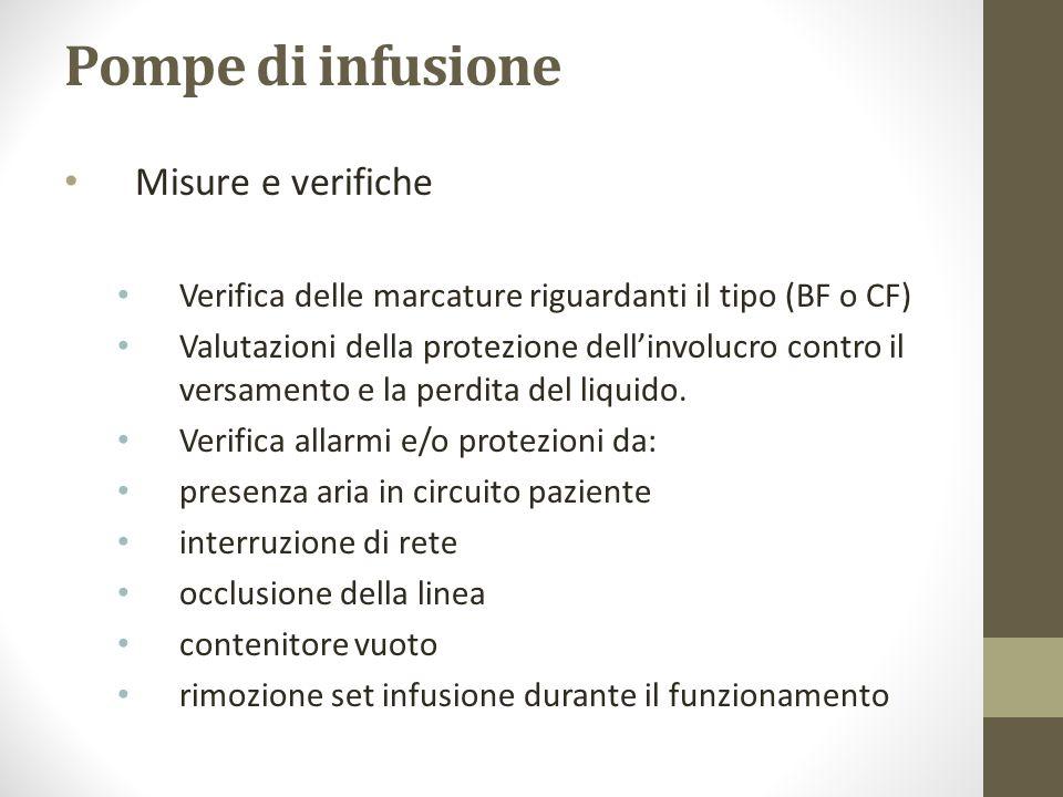 Pompe di infusione Misure e verifiche Verifica delle marcature riguardanti il tipo (BF o CF) Valutazioni della protezione dellinvolucro contro il vers