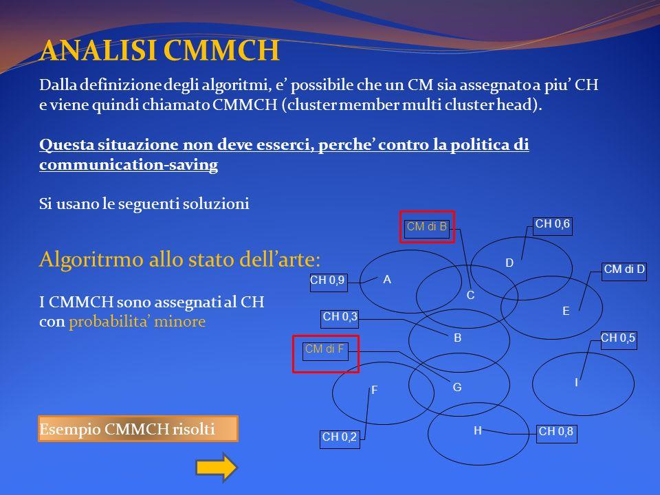 ANALISI CMMCH Dalla definizione degli algoritmi, e possibile che un CM sia assegnato a piu CH e viene quindi chiamato CMMCH (cluster member multi clus