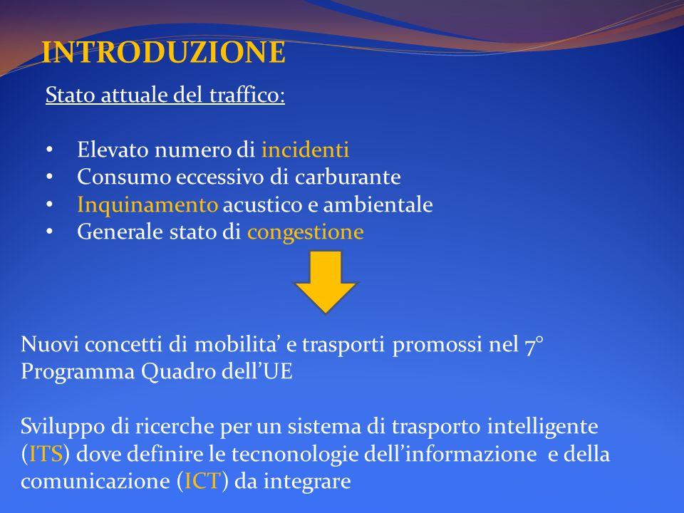 INTRODUZIONE Stato attuale del traffico: Elevato numero di incidenti Consumo eccessivo di carburante Inquinamento acustico e ambientale Generale stato