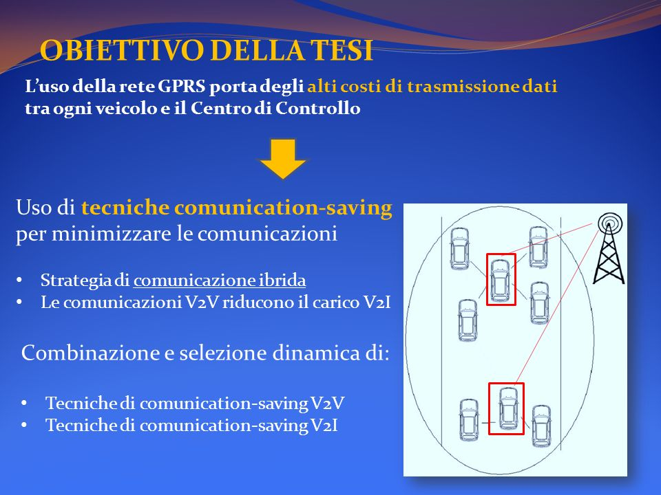 OBIETTIVO DELLA TESI Luso della rete GPRS porta degli alti costi di trasmissione dati tra ogni veicolo e il Centro di Controllo Uso di tecniche comuni