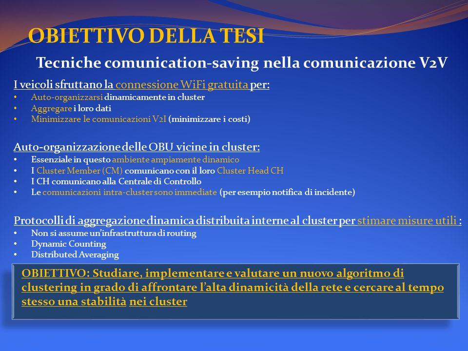 OBIETTIVO DELLA TESI Tecniche comunication-saving nella comunicazione V2V I veicoli sfruttano la connessione WiFi gratuita per: Auto-organizzarsi dina