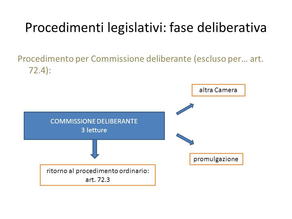 Procedimenti legislativi: fase deliberativa Procedimento per Commissione deliberante (escluso per… art. 72.4): COMMISSIONE DELIBERANTE 3 letture altra