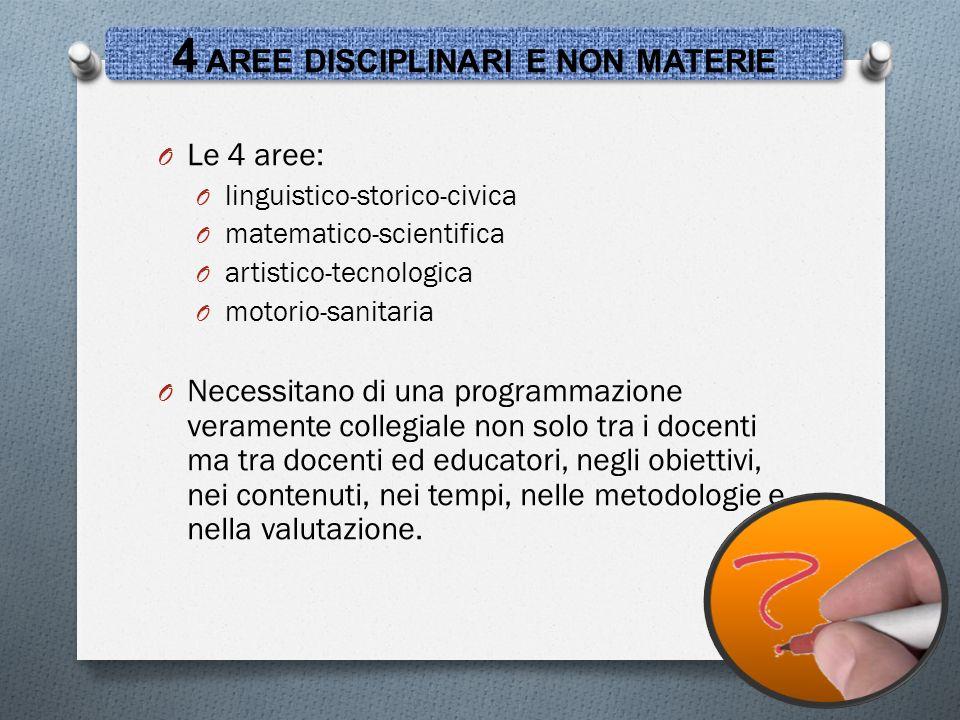 1.la comunicazione nella madrelingua, 2. la comunicazione in lingue straniere; 3.