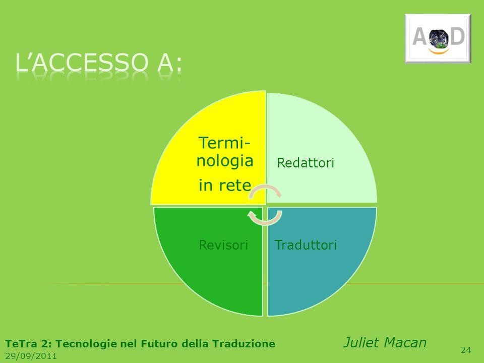 24 Termi- nologia in rete Redattori TraduttoriRevisori TeTra 2: Tecnologie nel Futuro della Traduzione Juliet Macan 29/09/2011