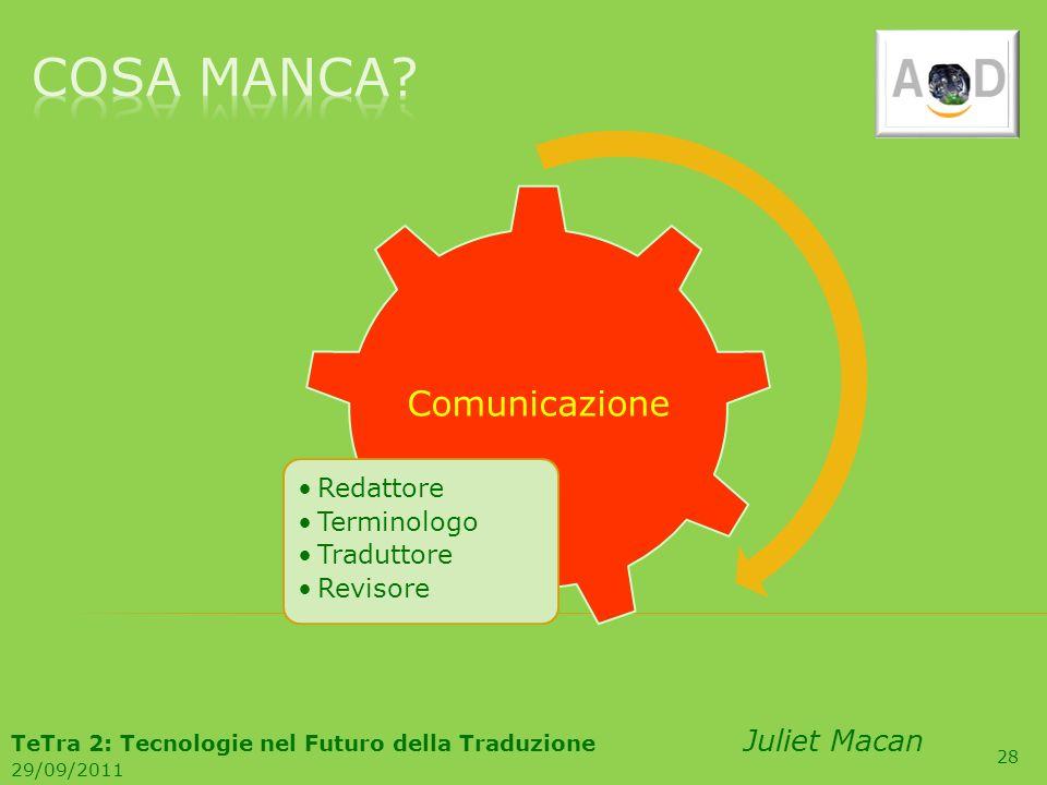 28 Comunicazione Redattore Terminologo Traduttore Revisore TeTra 2: Tecnologie nel Futuro della Traduzione Juliet Macan 29/09/2011