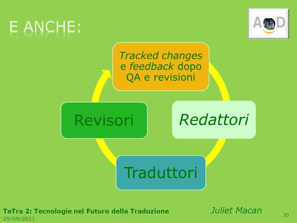 30 Tracked changes e feedback dopo QA e revisioni Redattori Traduttori Revisori TeTra 2: Tecnologie nel Futuro della Traduzione Juliet Macan 29/09/201