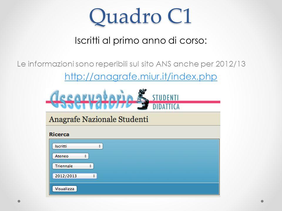 Quadro C1 Iscritti al primo anno di corso: Le informazioni sono reperibili sul sito ANS anche per 2012/13 http://anagrafe.miur.it/index.php