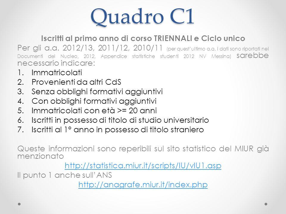 Quadro C1 Iscritti al primo anno di corso TRIENNALI e Ciclo unico Per gli a.a.