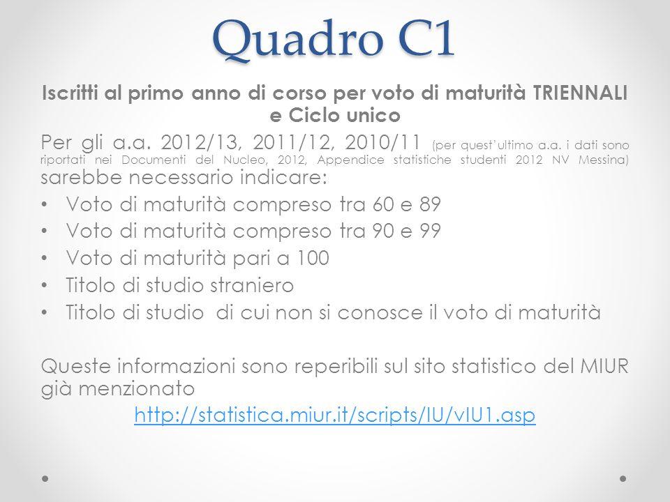 Quadro C1 Iscritti al primo anno di corso per voto di maturità TRIENNALI e Ciclo unico Per gli a.a.