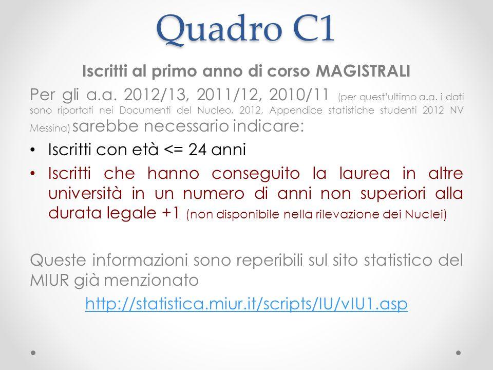 Quadro C1 Iscritti al primo anno di corso MAGISTRALI Per gli a.a.