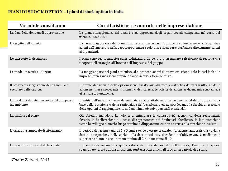26 PIANI DI STOCK OPTION – I piani di stock option in Italia Variabile considerataCaratteristiche riscontrate nelle imprese italiane La data della del