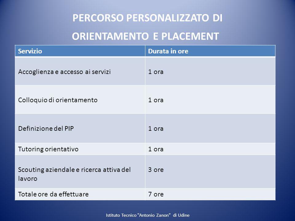 PERCORSO PERSONALIZZATO DI ORIENTAMENTO E PLACEMENT ServizioDurata in ore Accoglienza e accesso ai servizi1 ora Colloquio di orientamento1 ora Definiz