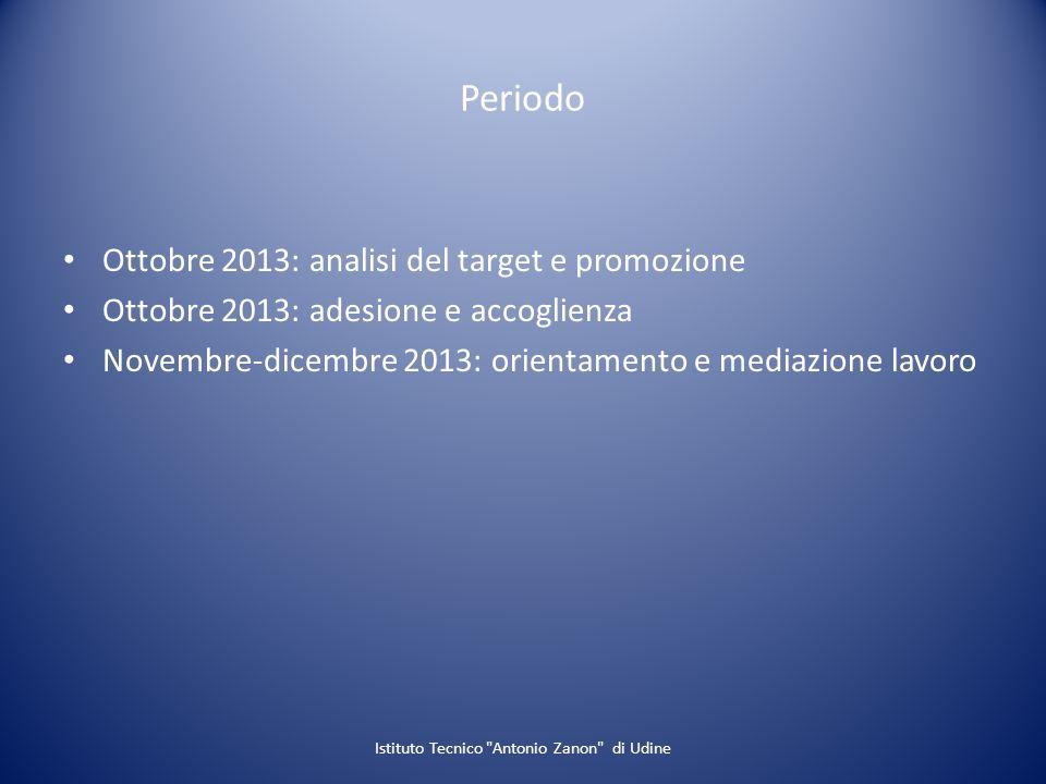 Periodo Ottobre 2013: analisi del target e promozione Ottobre 2013: adesione e accoglienza Novembre-dicembre 2013: orientamento e mediazione lavoro Is