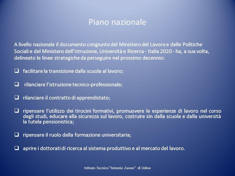 Piano nazionale A livello nazionale il documento congiunto del Ministero del Lavoro e delle Politiche Sociali e del Ministero dellIstruzione, Universi