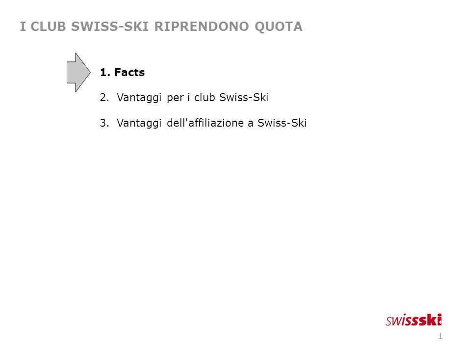 I CLUB SWISS-SKI RIPRENDONO QUOTA DOCUMENTAZIONE SUI VANTAGGI DELL AFFILIAZIONE A SWISS-SKI MURI, NOVEMBRE 2013