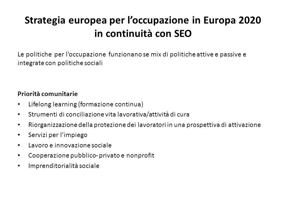 Strategia europea per loccupazione in Europa 2020 in continuità con SEO Le politiche per loccupazione funzionano se mix di politiche attive e passive