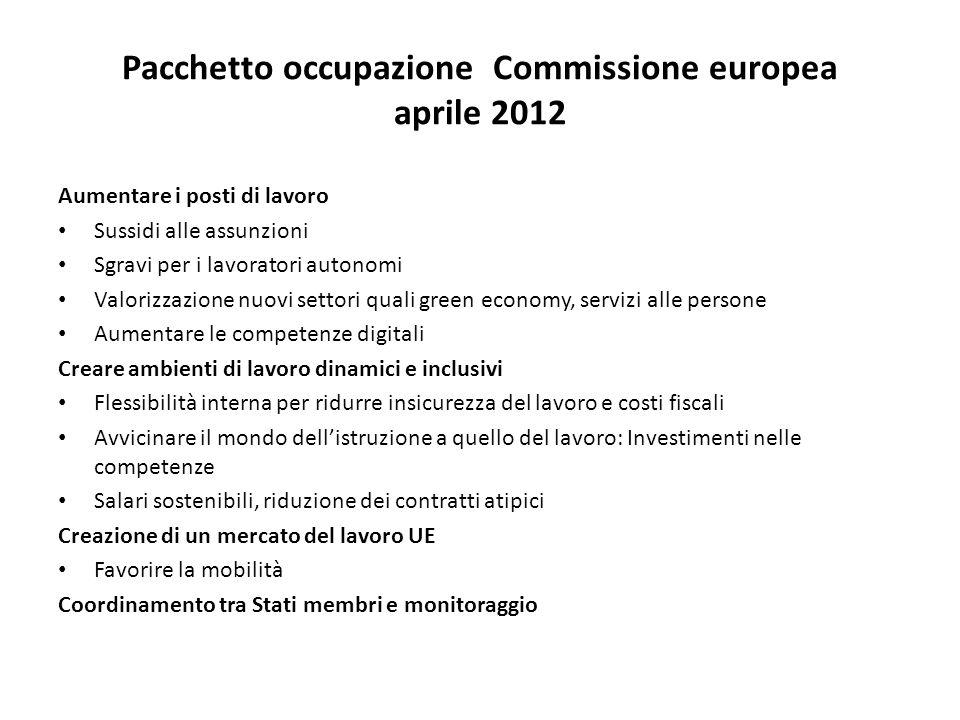Pacchetto occupazione Commissione europea aprile 2012 Aumentare i posti di lavoro Sussidi alle assunzioni Sgravi per i lavoratori autonomi Valorizzazi