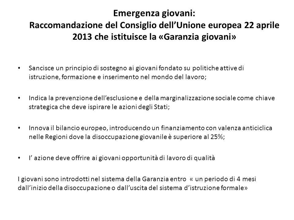 Emergenza giovani: Raccomandazione del Consiglio dellUnione europea 22 aprile 2013 che istituisce la «Garanzia giovani» Sancisce un principio di soste