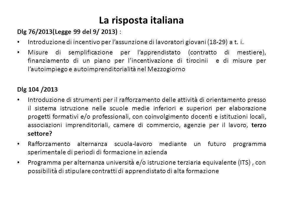 La risposta italiana Dlg 76/2013(Legge 99 del 9/ 2013) : Introduzione di incentivo per lassunzione di lavoratori giovani (18-29) a t. i. Misure di sem