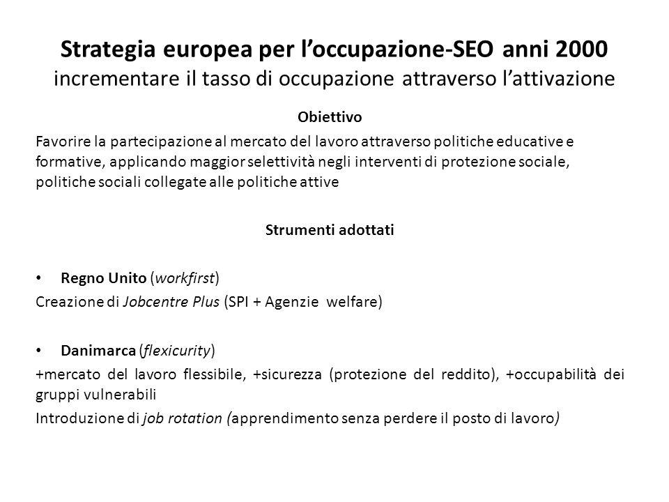 Strategia europea per loccupazione-SEO anni 2000 incrementare il tasso di occupazione attraverso lattivazione Obiettivo Favorire la partecipazione al