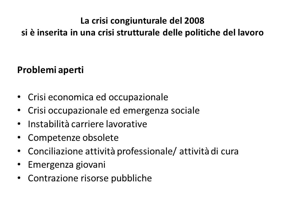 La crisi congiunturale del 2008 si è inserita in una crisi strutturale delle politiche del lavoro Problemi aperti Crisi economica ed occupazionale Cri