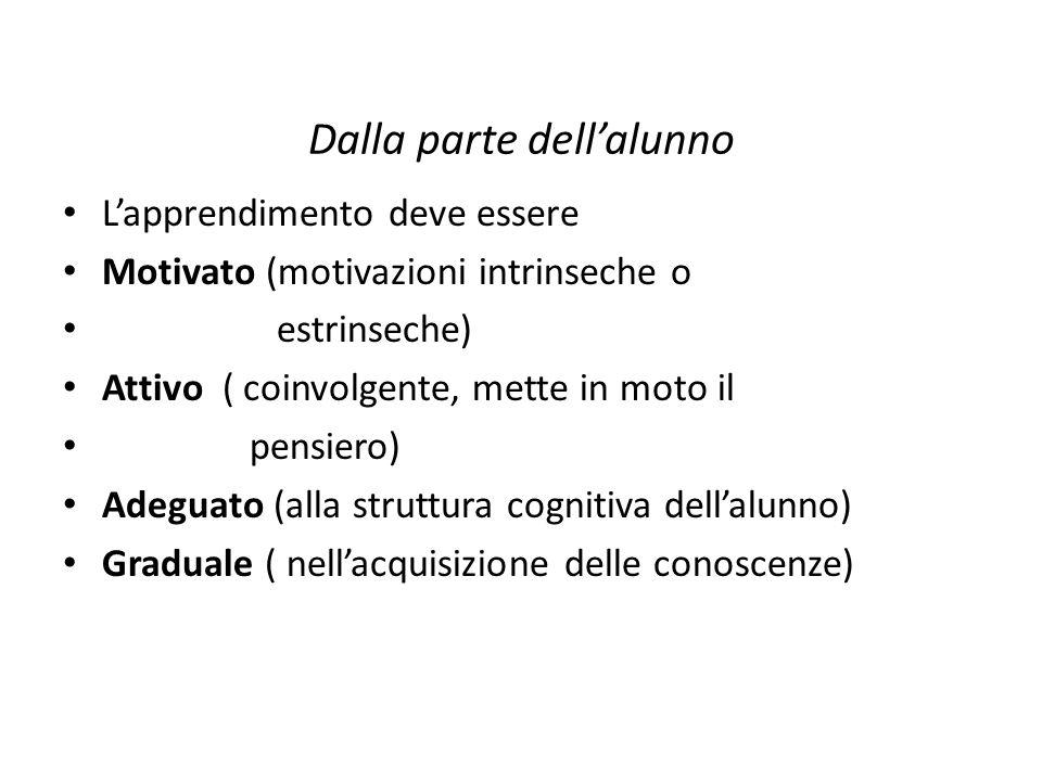 Dalla parte dellalunno Lapprendimento deve essere Motivato (motivazioni intrinseche o estrinseche) Attivo ( coinvolgente, mette in moto il pensiero) A
