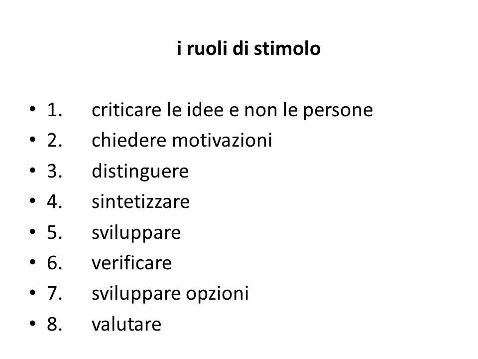 i ruoli di stimolo 1. criticare le idee e non le persone 2. chiedere motivazioni 3. distinguere 4. sintetizzare 5. sviluppare 6. verificare 7. svilupp