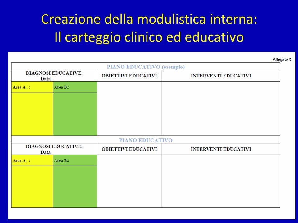 Centro per la Cura delle Stomie - Ambulatorio a gestione infermieristica Creazione della modulistica interna: Il carteggio clinico ed educativo
