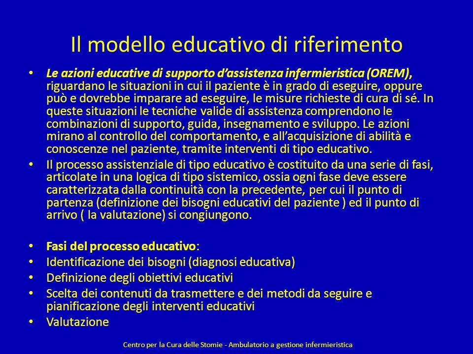 Il modello educativo di riferimento Le azioni educative di supporto dassistenza infermieristica (OREM), riguardano le situazioni in cui il paziente è