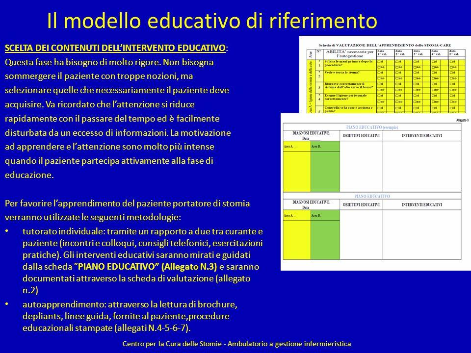 Il modello educativo di riferimento Centro per la Cura delle Stomie - Ambulatorio a gestione infermieristica SCELTA DEI CONTENUTI DELLINTERVENTO EDUCA