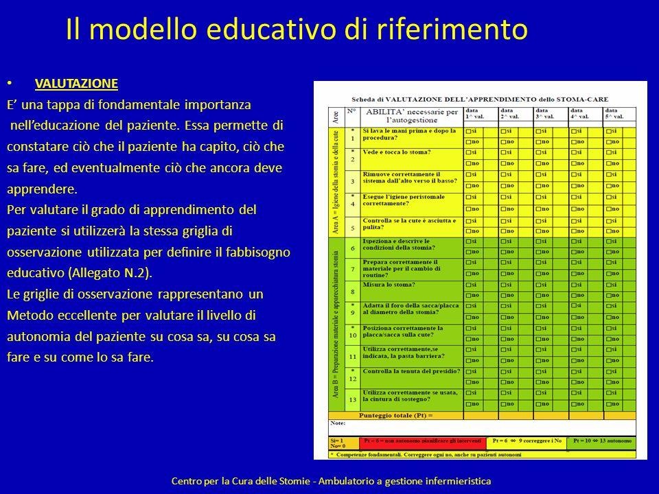 Il modello educativo di riferimento Centro per la Cura delle Stomie - Ambulatorio a gestione infermieristica VALUTAZIONE E una tappa di fondamentale i