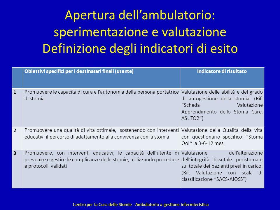 Apertura dellambulatorio: sperimentazione e valutazione Definizione degli indicatori di esito Centro per la Cura delle Stomie - Ambulatorio a gestione