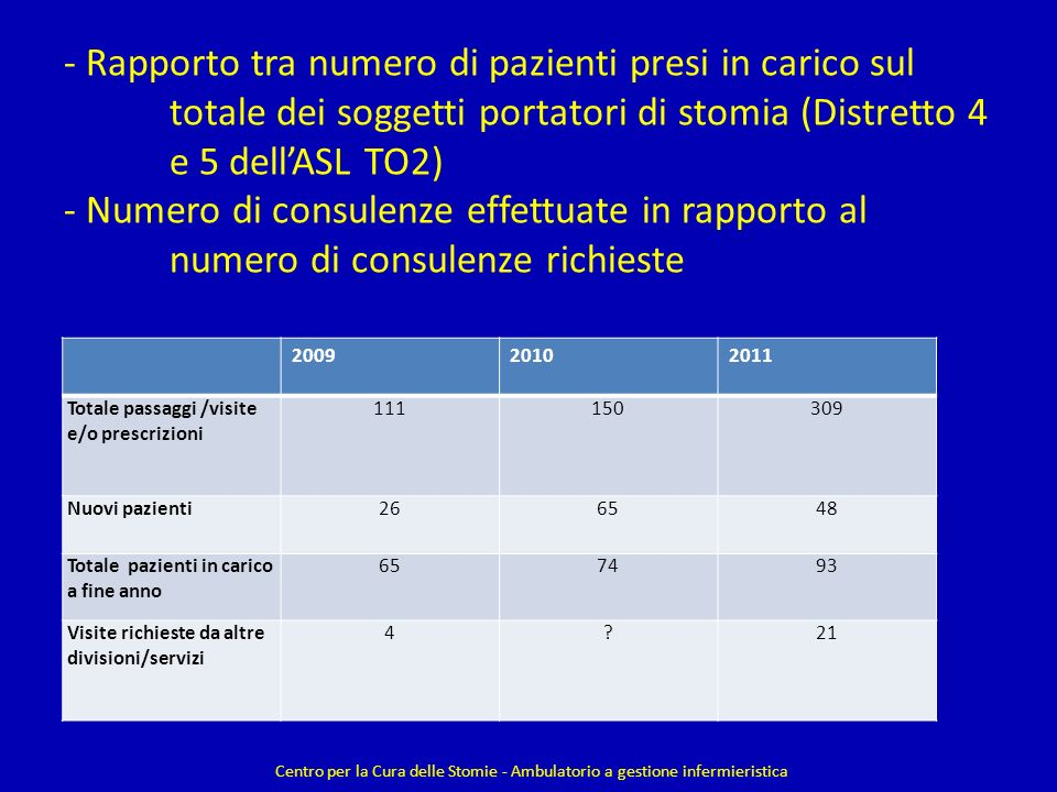 - Rapporto tra numero di pazienti presi in carico sul totale dei soggetti portatori di stomia (Distretto 4 e 5 dellASL TO2) - Numero di consulenze eff