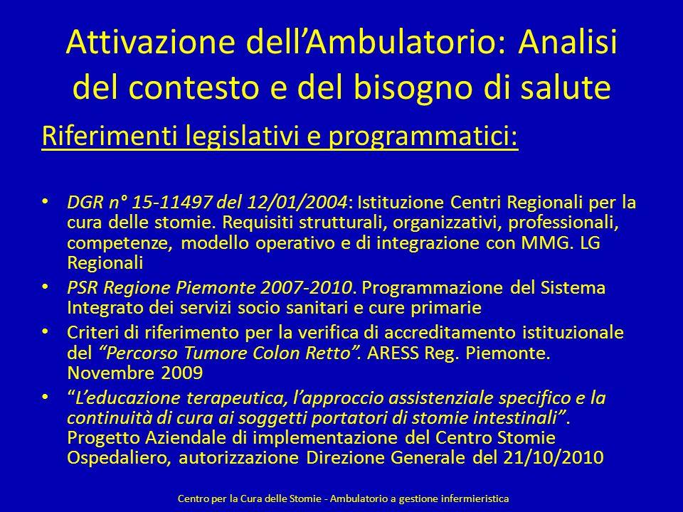 Attivazione dellAmbulatorio: Analisi del contesto e del bisogno di salute Riferimenti legislativi e programmatici: DGR n° 15-11497 del 12/01/2004: Ist