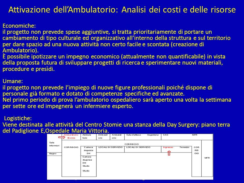 Attivazione dellAmbulatorio: Analisi dei costi e delle risorse Centro per la Cura delle Stomie - Ambulatorio a gestione infermieristica Economiche: il