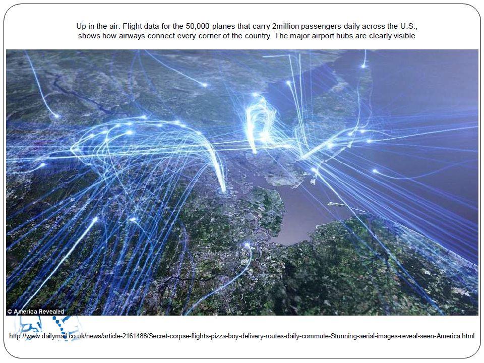 Il GIS è integrato in modo multilaterale con l analisi e la rappresentazione del territorio, con varie modalità (riferite anche all uso di altri strumenti) che possono coinvolgere anche utenti molto differenti tra loro.