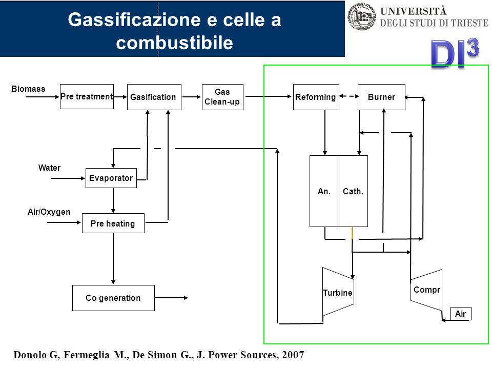 Gassificazione di biomasse e MCFC Simulazione di processo di produzione di energia elettrica tramite cella a combustibile –Celle a combustibile ad alta temperatura (MCFC) usate per produrre energia elettrica da gas naturale e/o da biomasse tramite gassificazione.