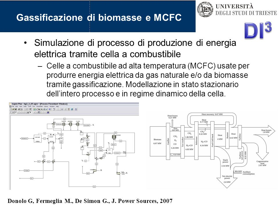 3D Process Simulators CAPE OPEN (CoLan) Toxicological data Process Design Molecular Modeling 1D Indexes PSP Framework Valutazione impatto ambientale PSP Fermeglia M., Longo, G, Toma L., AIChE J, 2008, in press