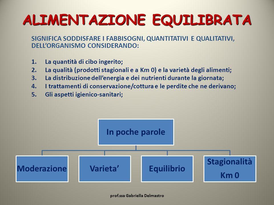 Evoluzioni delle disponibilità di consumo dei principali alimenti in Italia prof.ssa Gabriella Delmastro