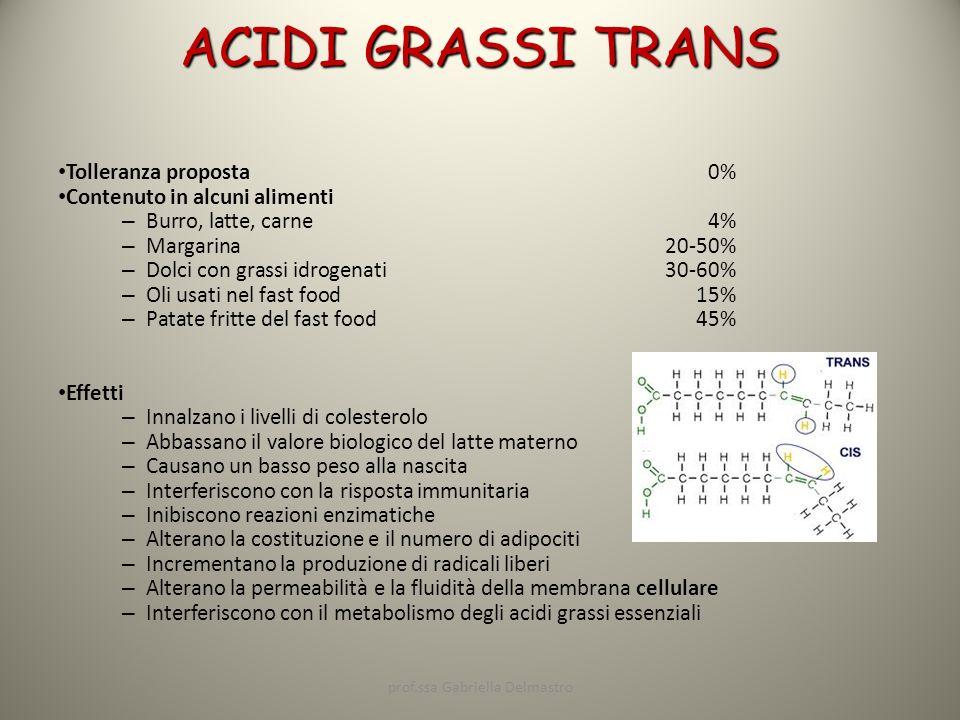ACIDI GRASSI TRANS Tolleranza proposta0% Contenuto in alcuni alimenti – Burro, latte, carne4% – Margarina20-50% – Dolci con grassi idrogenati30-60% –