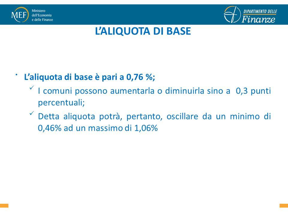 LALIQUOTA DI BASE Laliquota di base è pari a 0,76 %; I comuni possono aumentarla o diminuirla sino a 0,3 punti percentuali; Detta aliquota potrà, pertanto, oscillare da un minimo di 0,46% ad un massimo di 1,06% 50