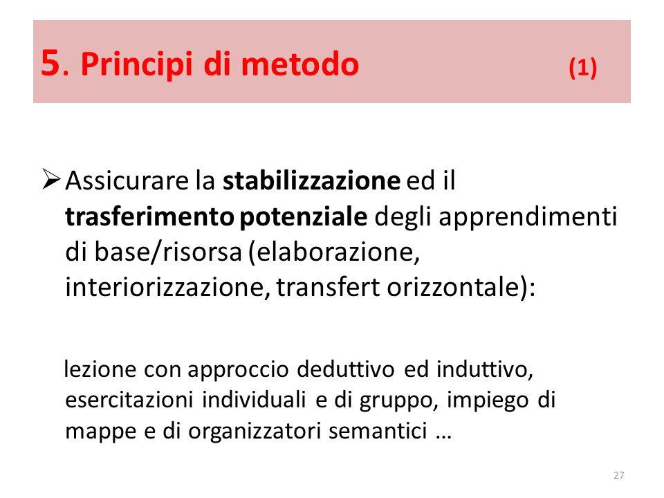 5. Principi di metodo (1) Assicurare la stabilizzazione ed il trasferimento potenziale degli apprendimenti di base/risorsa (elaborazione, interiorizza