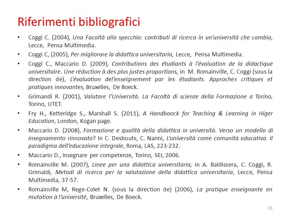 Riferimenti bibliografici Coggi C. (2004), Una Facoltà allo specchio: contributi di ricerca in ununiversità che cambia, Lecce, Pensa Multimedia. Coggi