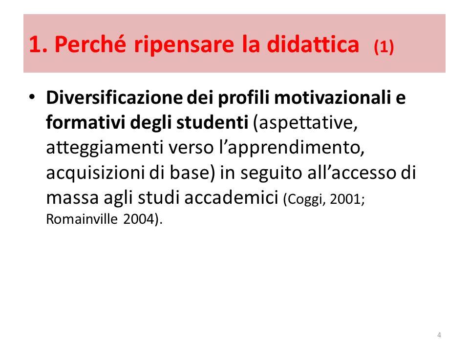 1. Perché ripensare la didattica (1) Diversificazione dei profili motivazionali e formativi degli studenti (aspettative, atteggiamenti verso lapprendi