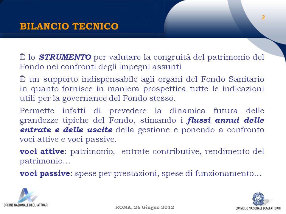 ROMA, 26 Giugno 2012 BILANCIO TECNICO È lo STRUMENTO per valutare la congruità del patrimonio del Fondo nei confronti degli impegni assunti È un supporto indispensabile agli organi del Fondo Sanitario in quanto fornisce in maniera prospettica tutte le indicazioni utili per la governance del Fondo stesso.