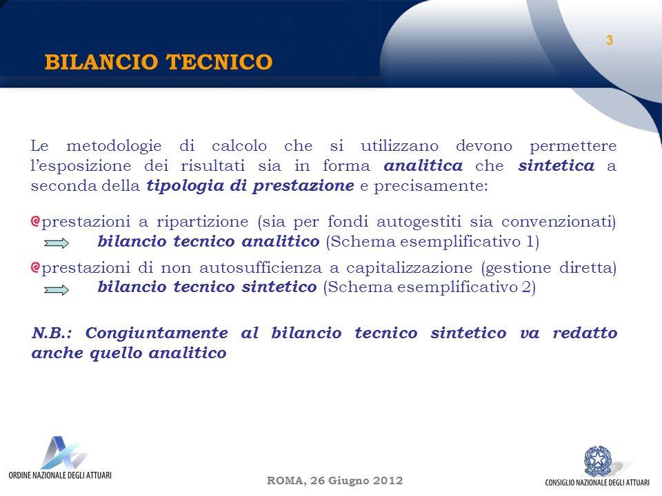 ROMA, 26 Giugno 2012 BILANCIO TECNICO Le metodologie di calcolo che si utilizzano devono permettere lesposizione dei risultati sia in forma analitica che sintetica a seconda della tipologia di prestazione e precisamente: prestazioni a ripartizione (sia per fondi autogestiti sia convenzionati) bilancio tecnico analitico (Schema esemplificativo 1) prestazioni di non autosufficienza a capitalizzazione (gestione diretta) bilancio tecnico sintetico (Schema esemplificativo 2) N.B.: Congiuntamente al bilancio tecnico sintetico va redatto anche quello analitico 3