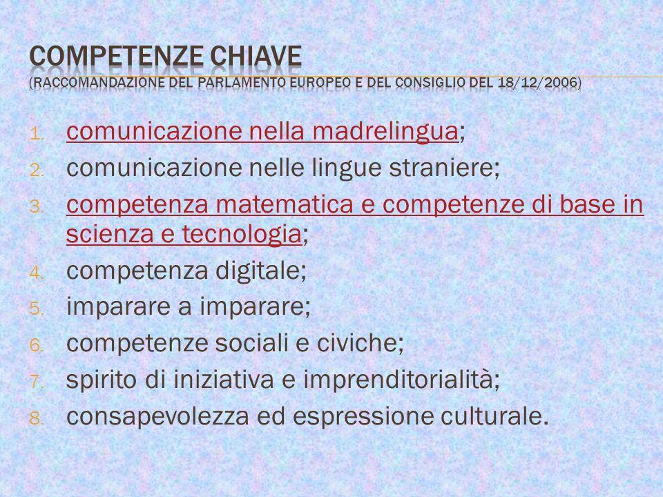 1.comunicazione nella madrelingua; comunicazione nella madrelingua 2.